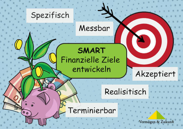 Finanzielle Ziele SMART entwickeln