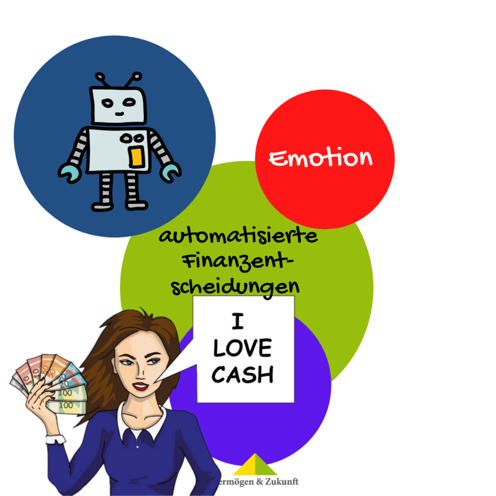 Automatisierte Entscheidungen: Ration wird durch Routine ersetzt