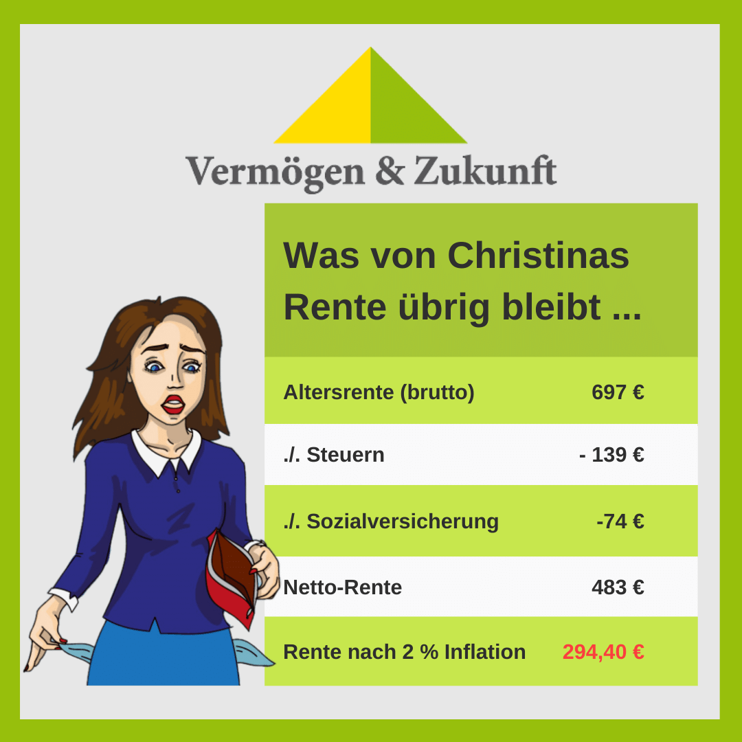 Was von Christinas Rente übrig bleibt